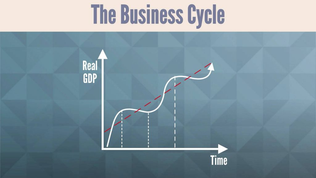 Business Cycle chart 1