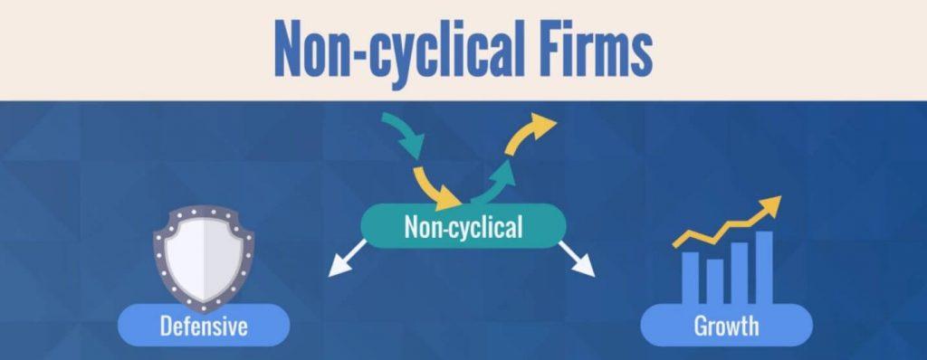 Non-Cyclical Firms - Devensive - Growth