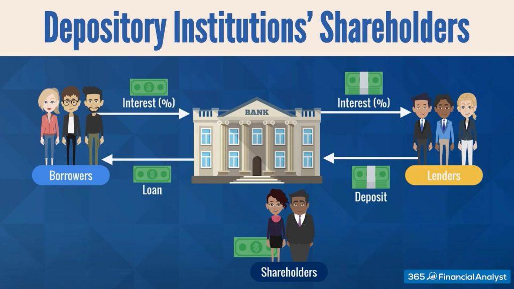 Depository Institutions Shareholders