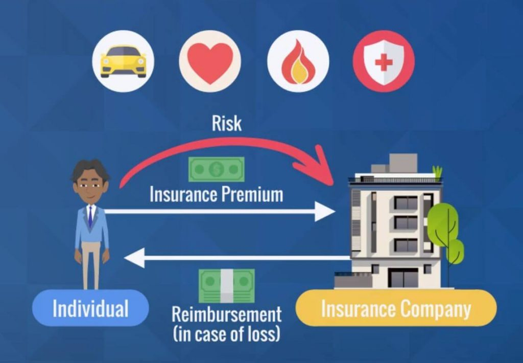 Insurance Companies illustration